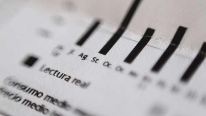 Recursos de la factura de gas y luz (Iberdrola y Gas Natural)