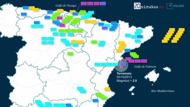 Comparativa con los diferentes tipos de explotaciones petrolíferas en España.