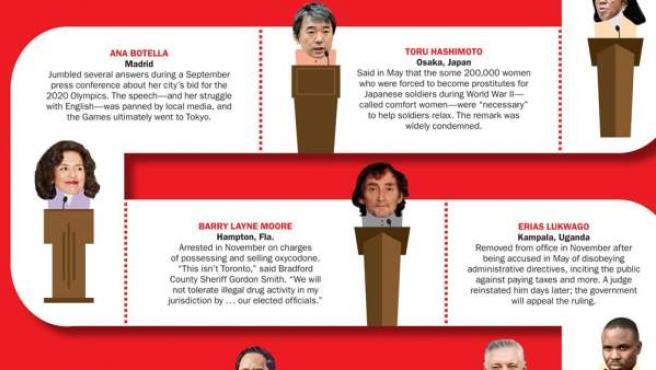 Ana Botella, en el ranking de gazapos de políticos de la revista 'Time'.