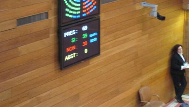 Votación sobre Consello Contas en el Parlamento