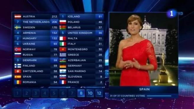 Carolina Casado, en el momento de anunciar los votos de España en Eurovisión.