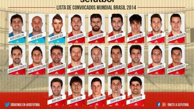 Montaje fotográfico con los 23 rostros de los jugadores de la selección española que irán al Mundial de Brasil 2014.