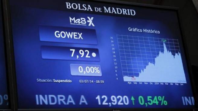 Panel del mercado alternativo bursátil (MAB) donde aparece suspendida la cotización de la empresa de redes wifi Gowex mientras.