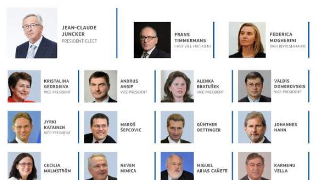 La Comisión Europea de Juncker.