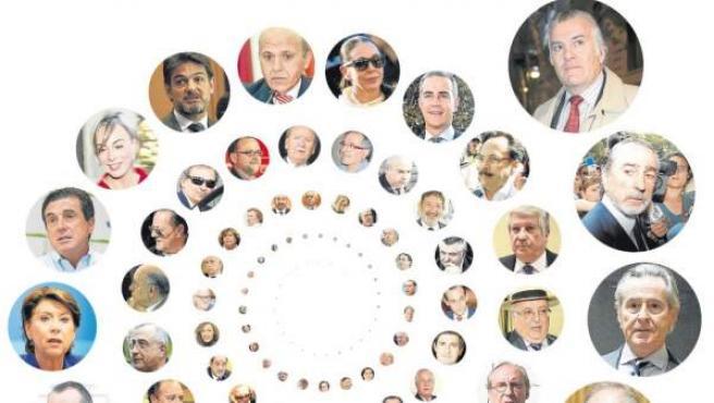 Espiral de corrupción.
