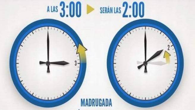 Imagen sobre el cambio de hora.