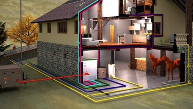 Ilustración del esquema del sistema energético del caserío.