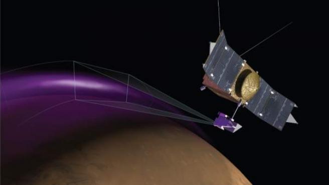 Misión MAVEN enviada por la NASA a Marte.