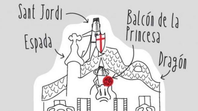 Ilustración de las referencias a la leyenda de Sant Jordi de la Casa Batlló
