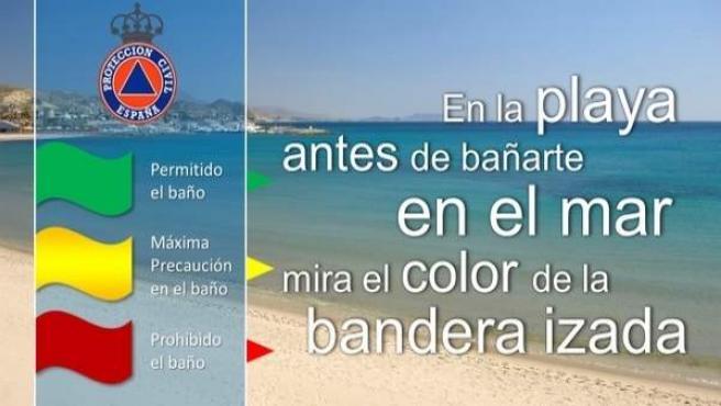 Bandera en las playas