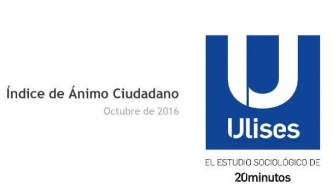 Índice Ánimo Ciudadano 2016, oleada octubre de 2016.