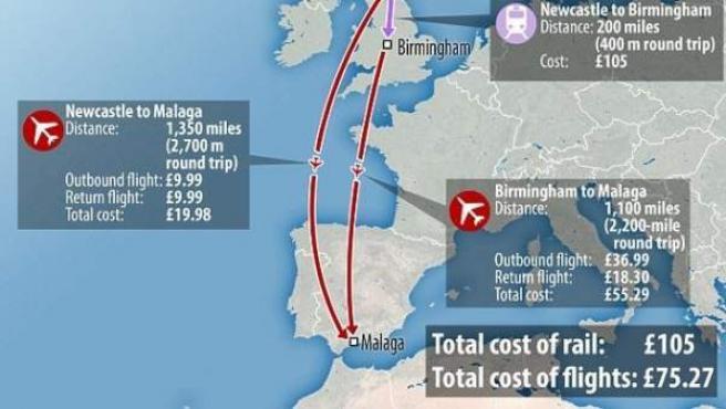 Gráfico que muestra por qué a dos jóvenes británicas les sale más barato quedar en España.