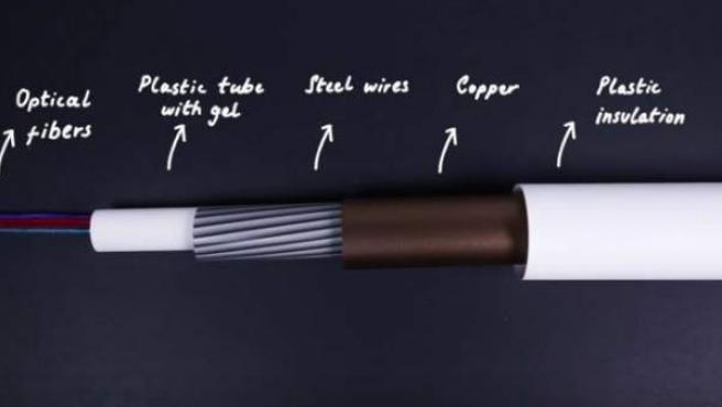 Imagen de las diferentes capas de un cable de internet submarino.