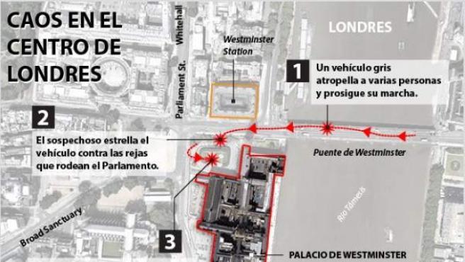 Gráfico del tiroteo en Londres.