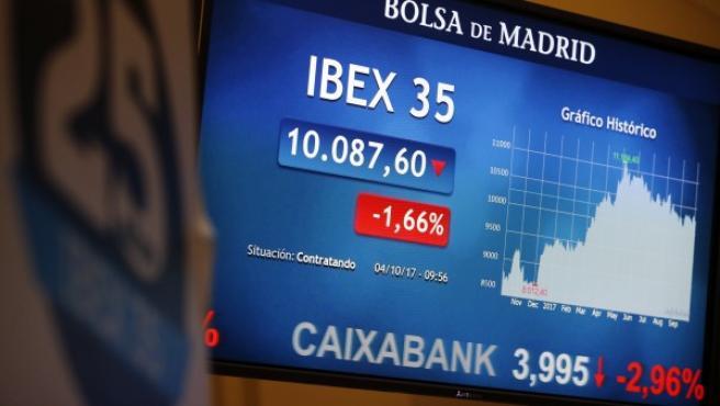 El IBEX 35 cerró este miércoles por debajo de 10.000 puntos por la crisis catalana.