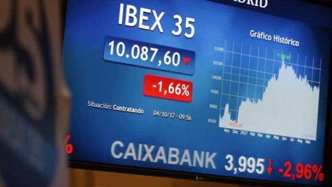 Bolsa de Madrid con las cotizaciones de Caixabank y Banco Sabadell.