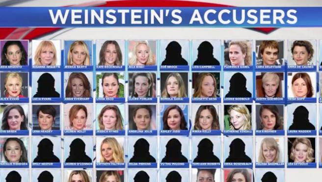 15 nuevos nombres podrían sumarse al escándalo Weinstein