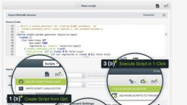 Captura de pantalla de uno de los ejemplos de la aplicación BigML.