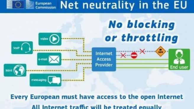 Mensaje difundido por la Comisión Europea sobre la neutralidad en Internet.