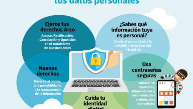 Experta En Protección De Datos De Unir Aconseja Cuidar La Identidad Digital Y Contar Con Contraseñas Seguras
