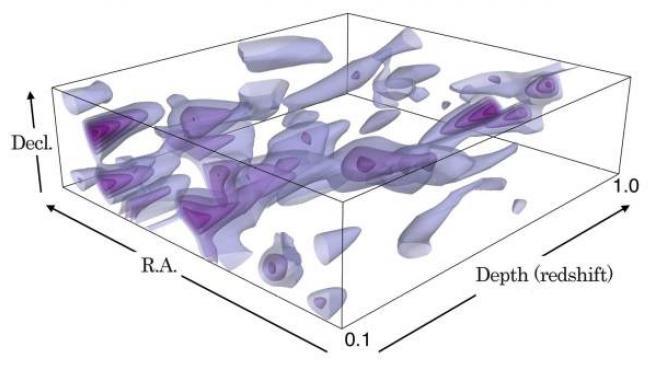 Los primeros resultados del mapa más amplio y nítido de la materia oscura del universo.