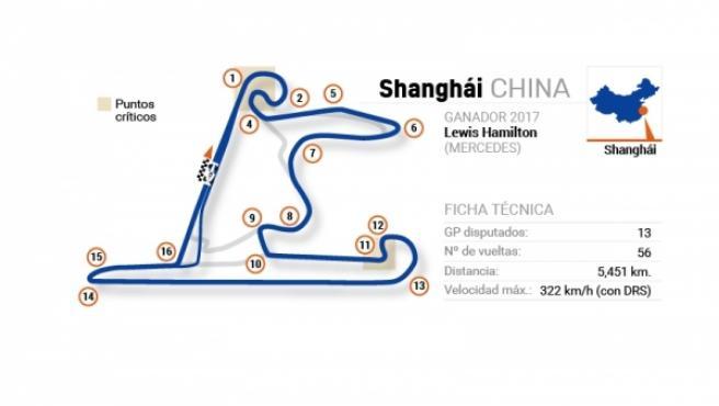 Circuito del Gran Premio de China.