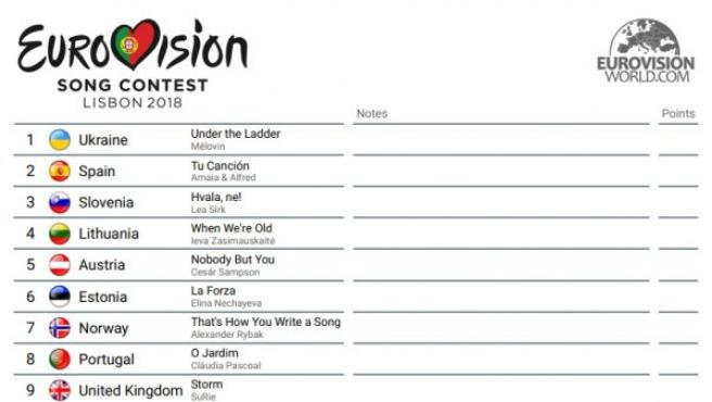 Plantilla descargable de votación para la final de Eurovisión 2018.