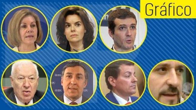 Candidatos a convertirse en líder del PP.
