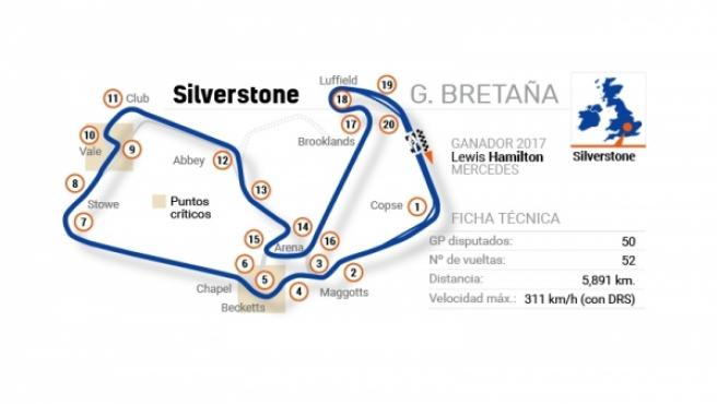 Detalles del circuito de Fórmula 1 Silverstone.