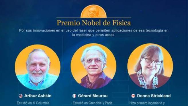 Los retratos de los tres ganadores del Nobel de Física.