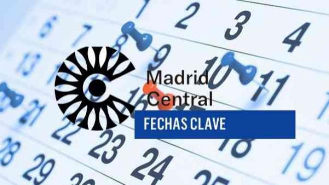 Fechas clave de Madrid Central.