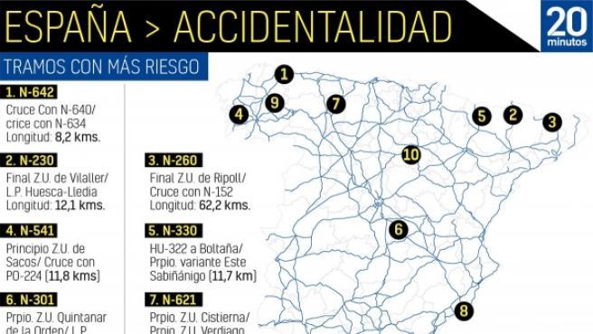 Tramas de riesgo en las carreteras españolas.