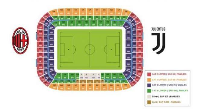 Distribución de entradas para la Supercopa Italia