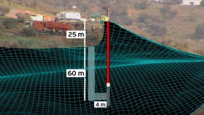 Gráfico sobre la perforación junto al pozo de Totalán para rescatar a Julen.