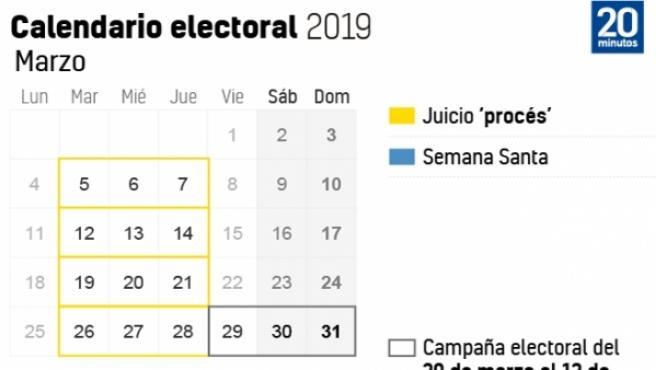 Posibles combinaciones ante un adelanto electoral.