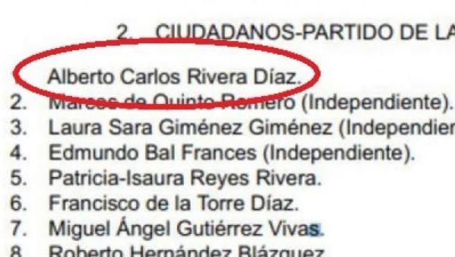 """Albert Rivera figura como """"Alberto Carlos"""" en las listas del BOE a las generales de 2019."""
