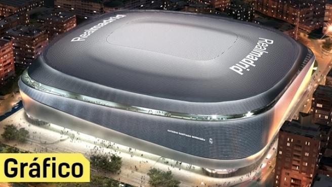 Vista nocturna del futuro estadio madrileño.