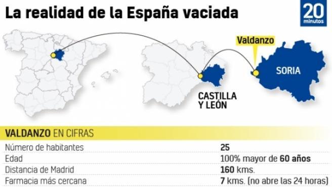 '20minutos' visita Valdanzo, en la provincia de Soria.