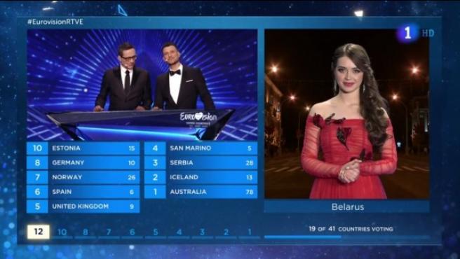 Puntuación de Bielorrusia en Eurovisión 2019.