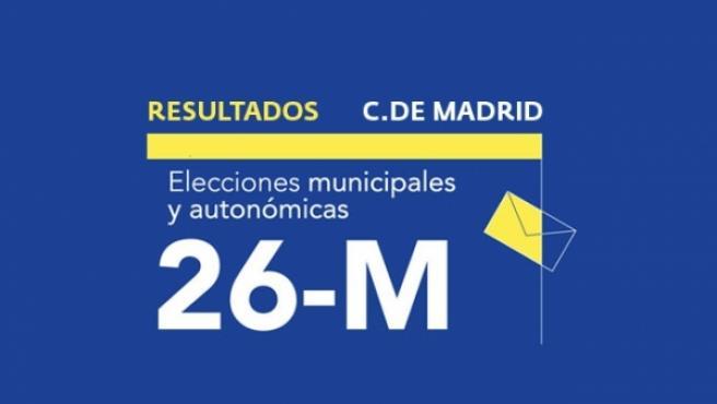 Resultados en Comunidad de Madrid de las elecciones autonómicas y municipales 2019.