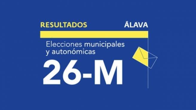 Resultados en Álava de las elecciones municipales 2019.
