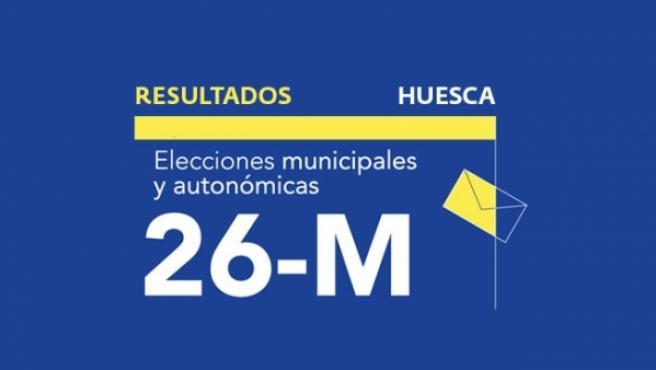 Resultados en Huesca de las elecciones municipales 2019.