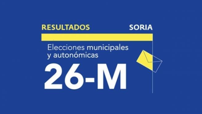 Resultados en Soria de las elecciones municipales 2019.