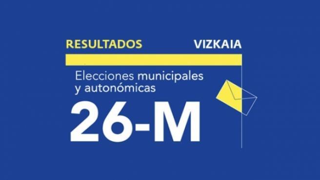 Resultados en Vizkaia de las elecciones municipales 2019.
