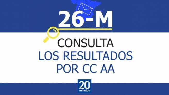 Resultados a las elecciones autonómicas.