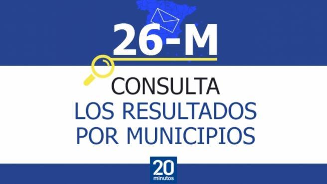 Resultados a las elecciones municipales 2019.