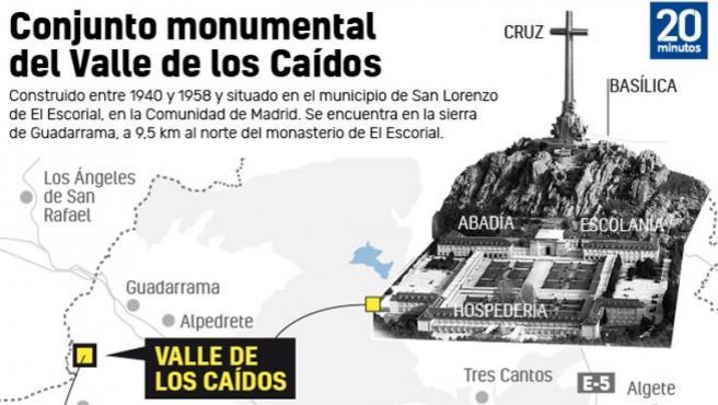 Conjunto monumental del Valle de los Caídos