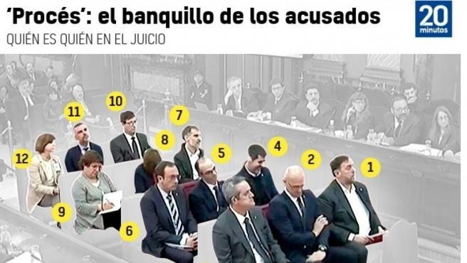 Los acusados sentados ante los magistrados del Tribunal Supremo.