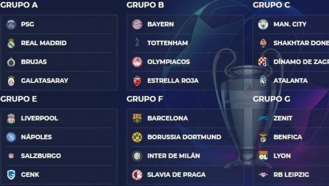 Así han quedado los grupos de la fase de grupos de la Liga de Campeones.