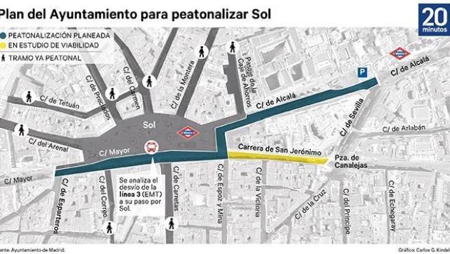 Mapa Puerta Del Sol.Mapa Del Proyecto De Peatonalizacion De La Puerta Del Sol De